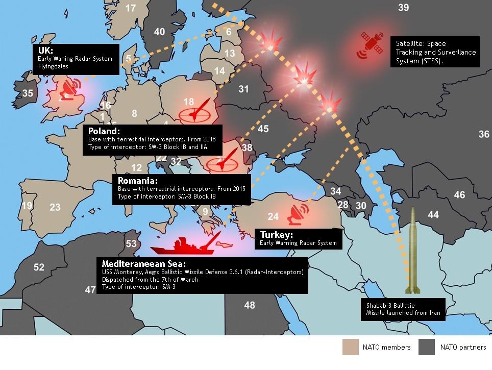 Конфликт между Россией и США…