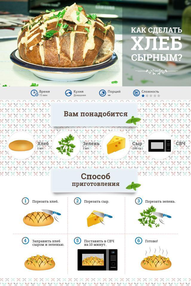 20 кулинарных хитростей, о которых вы не знали еда, кухня, хитрость