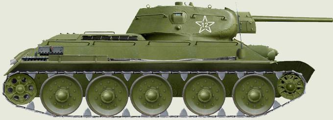 Приговор Сталина танковому у…