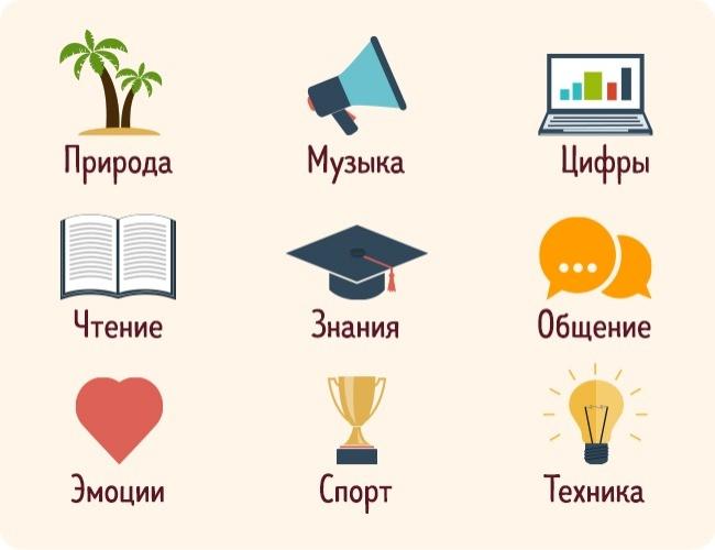 Существуют 9 типов интеллекта, которые определяют наше будущее