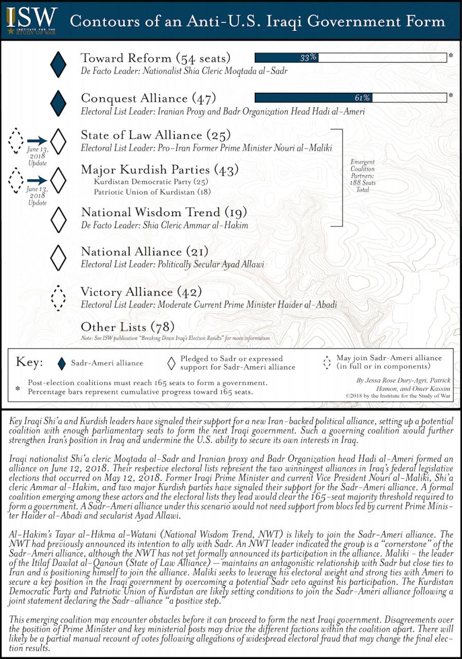 Контуры антиамериканского правительства Ирака