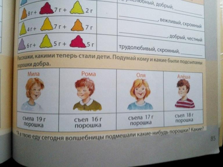 Школьные задания, от которых волосы встают дыбом. Без смеха их делать невозможно веселые картинки,приколы,эту страну не победить