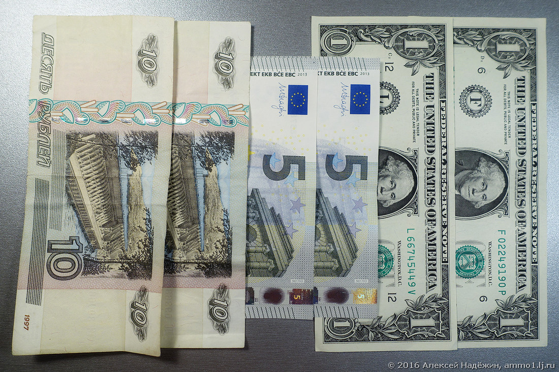 Курс валют на сегодня 24 сентября.