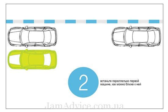 Как правильно парковаться задним ходом. Рис 2