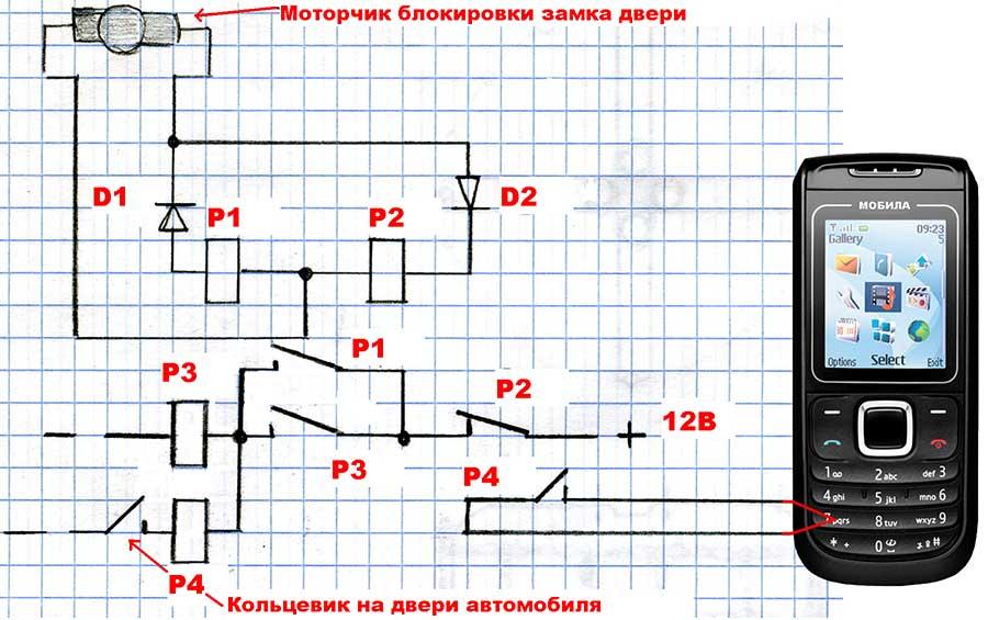 Как сделать gsm сигнализацию фото 944