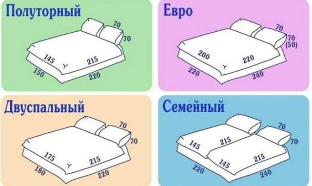Как сшить самостоятельно комплект постельного белья за копейки? Простой способ