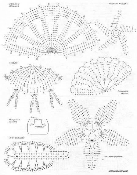 Ах, какая юбочка. 6 идей со схемами галерее, только, много, блузкуПохожа, необычноПо, схеме, можно, связать, рыбками, юбкиОчень, цветамиА, обычный, бабушкин, квадрат, просто, вяжется, результат, оригинально, узоров, такой