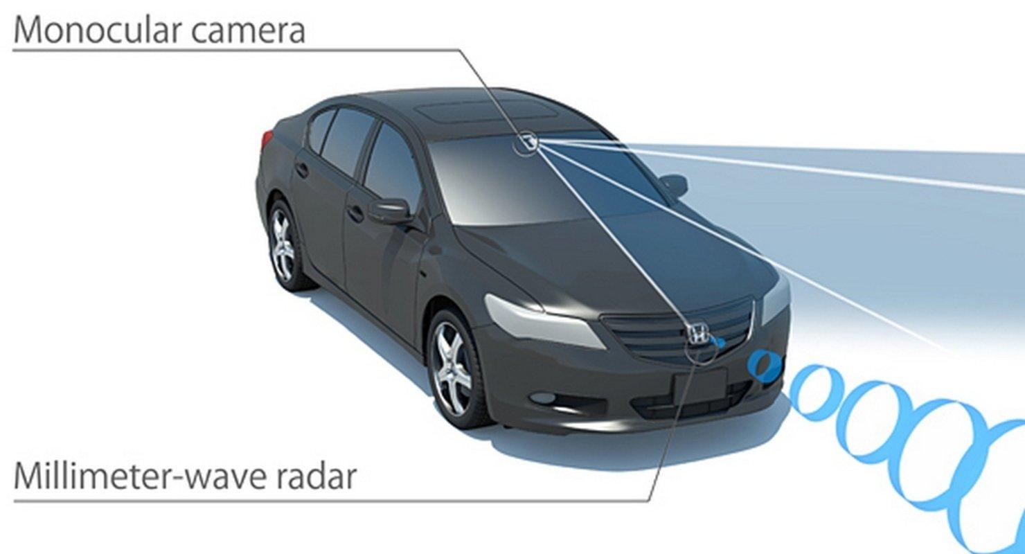 Система безопасности Honda Sensing: Пешеходы будут живы Автомобили