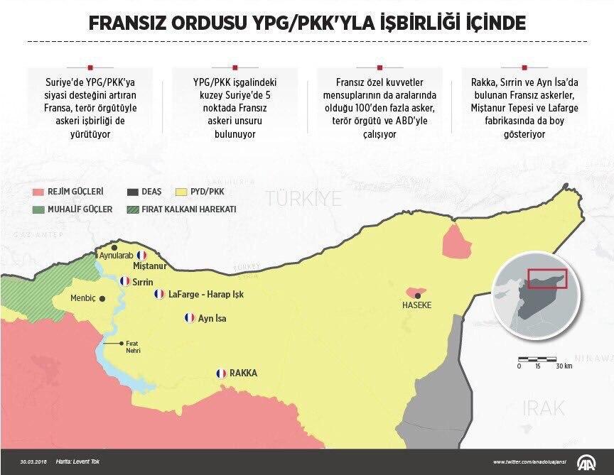 ВС Турции готовы ударить по французам в Сирии