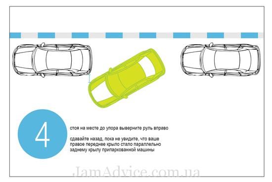 Как правильно парковаться задним ходом. Рис 4