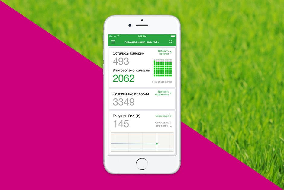 Приложения Для Iphone Для Похудения. Диета с iPhone: 5 приложений для похудения