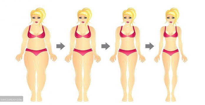 7 советов китайской медицины для легкой потери веса.