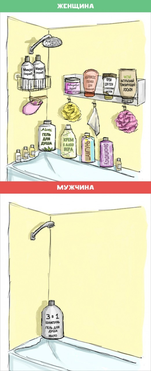 Ванная женщина, мужчина, различия