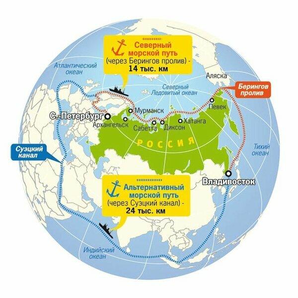 В США потребовали от России предоставить свободный доступ на Северном морском пути