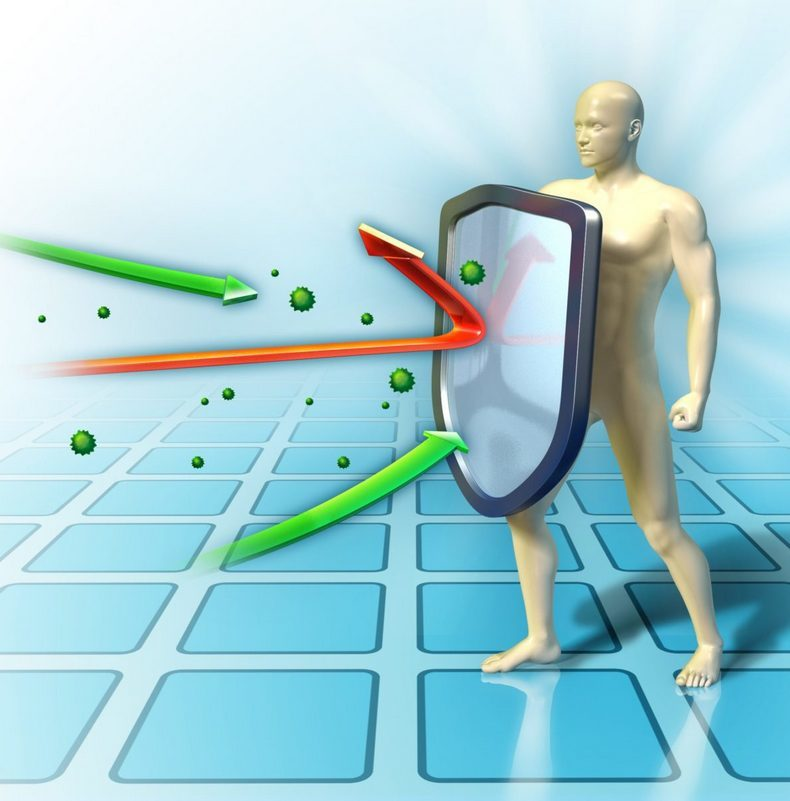 ОпаÑные Ñимптомы:15 признаков ÑÐ±Ð¾Ñ Ð² работе иммунитета