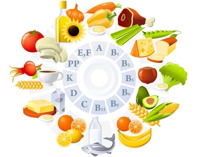 6 самых важных витаминов для вашей кожи
