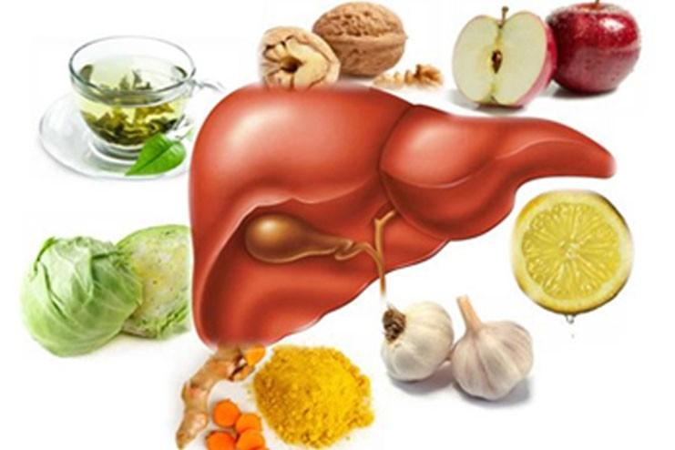 Здоровая Печень Диеты. Диета для здоровья и очищения печени