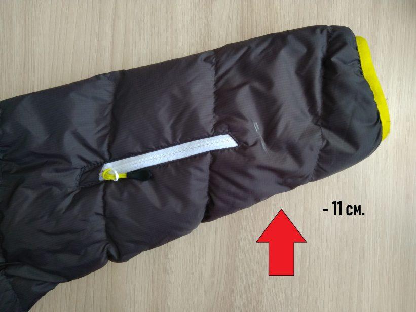 Как укоротить рукава куртки быстро и просто за 7 шагов