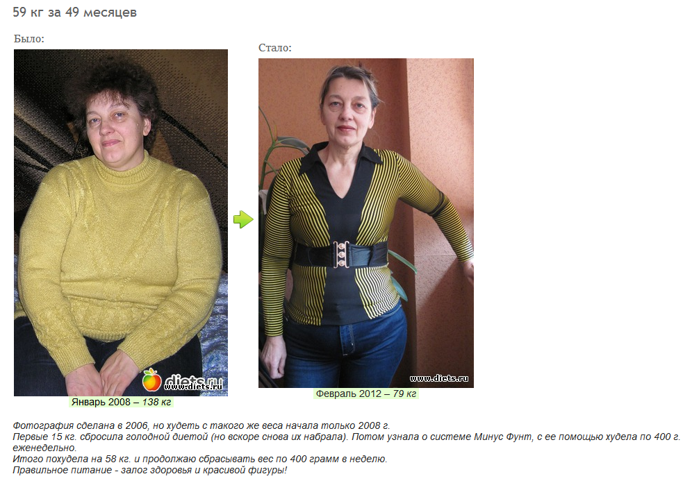 Сайт Похудела Ру Отзывы. Реальные диеты для похудения с отзывами