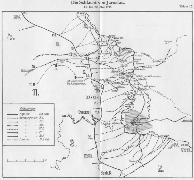 Борьба за инициативу в битве под Ярославом. Два контрнаступления
