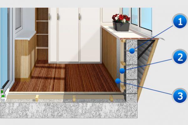 Для чего нужно остекление балконов