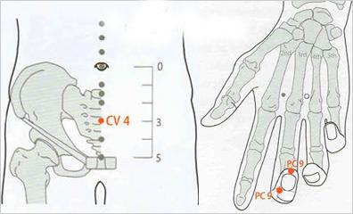Массаж точки Точки Cv 4 (Гуань-юань) при скоплении жира внизу живота