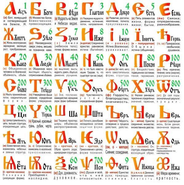 История деградации азбуки