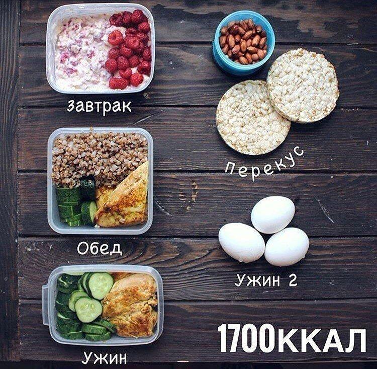 Недорогой Рацион Пп Для Похудения. ПП меню на неделю для похудения: примеры рецептов на каждый день