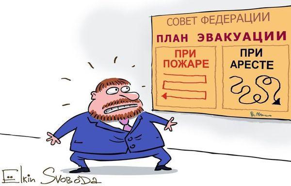О мнимом запрете в Конституции РФ иметь сенаторам добро за рубежом