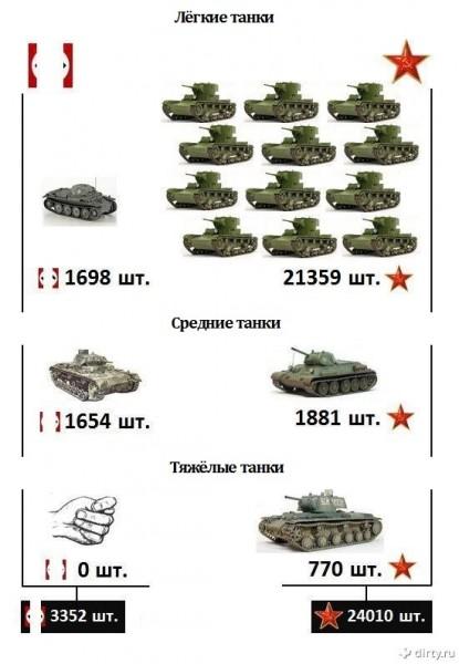 Сценарий вторжения НАТО в Россию. Стереотипы и реалии.