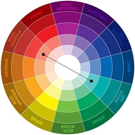 комплементарное сочетание цвета