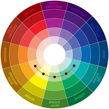 аналогичное сочетание цвета