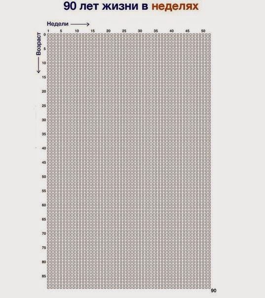 Календарь всей жизни на одном листе
