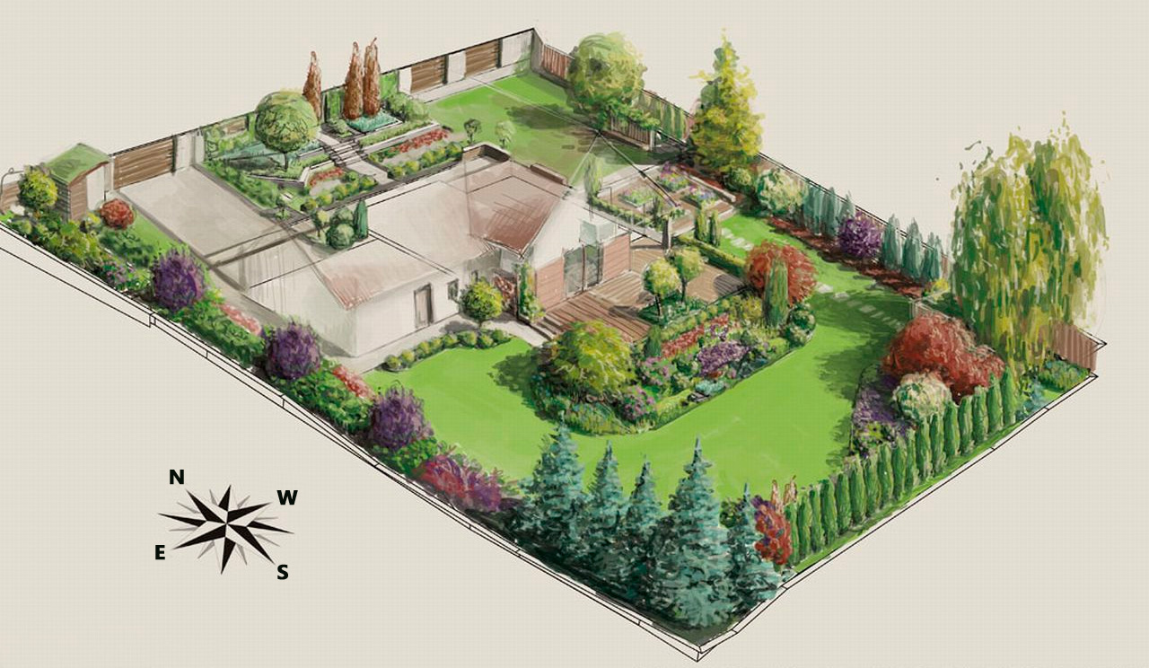 Ландшафтный дизайн загородного дома своими руками фото фото 917