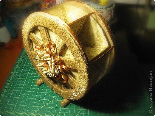 Чайное колесо своими руками фото 377