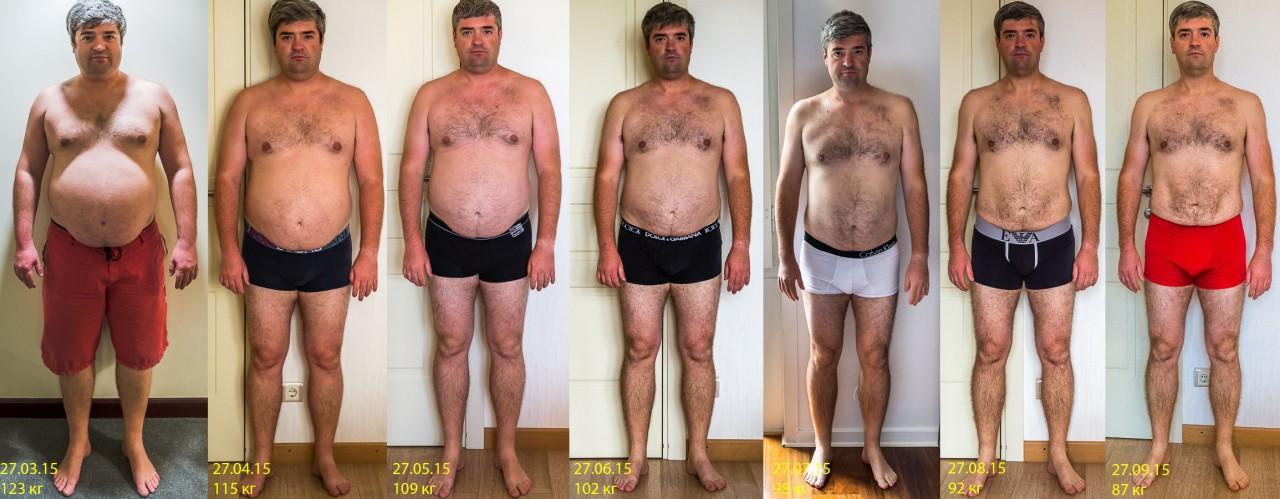 Как похудеть парню 20 лет