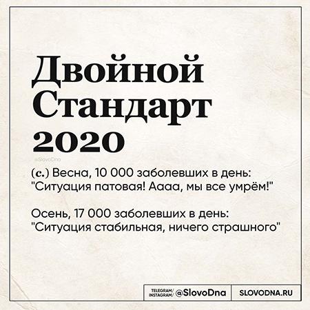 Итоги года — 2020: слово года Хроника