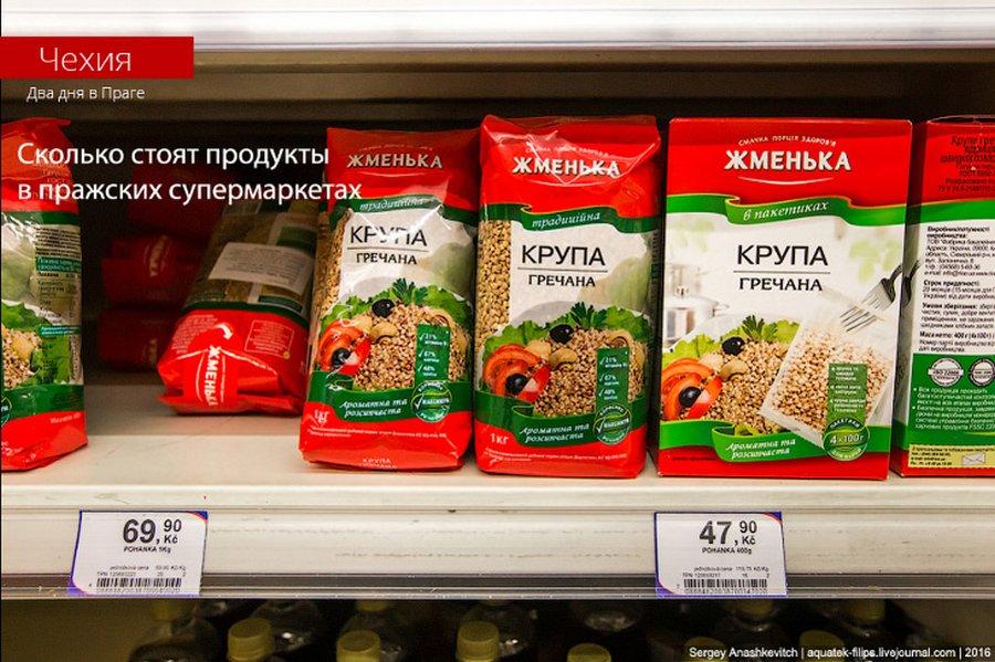 Цены в европейском супермаркете