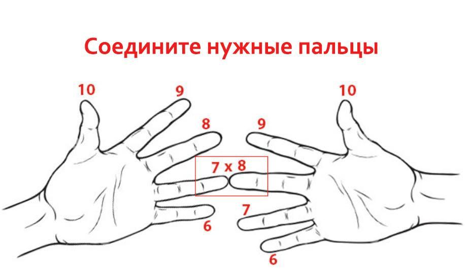 Используйте этот трюк, чтобы…