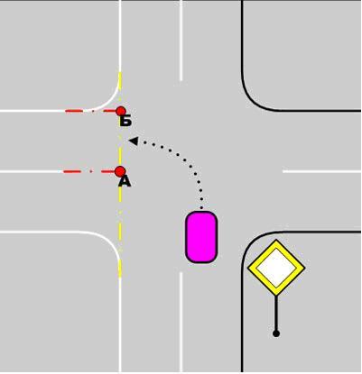 какую полосу нужно занимать при повороте налево