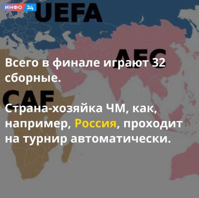 Как устроен чемпионат мира по футболу