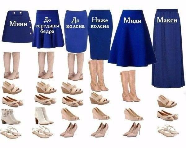Длина юбки и обувь. На заметку.