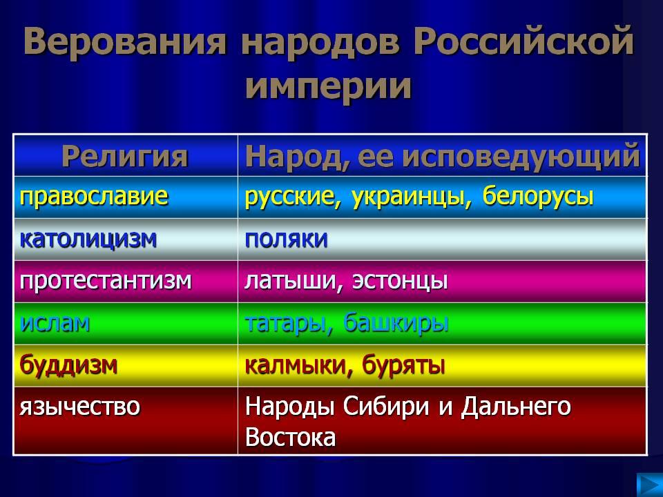 ПОЛОЖЕНИЕ РУССКИХ В ИМПЕРАТОРСКОЙ РОССИИ... (Г. М. Шиманов)