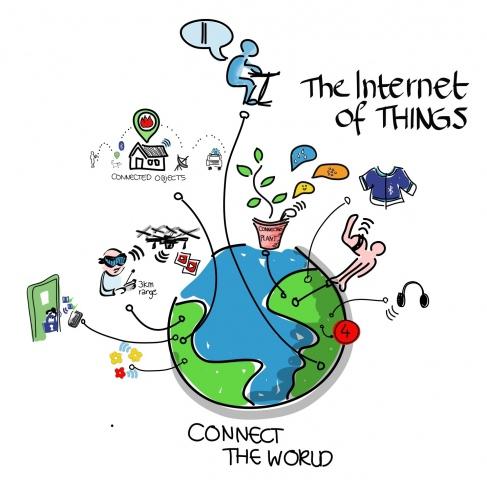Интернет вещей – технология будущего которая меняет реальность сегодня . . Яндекс Дзен