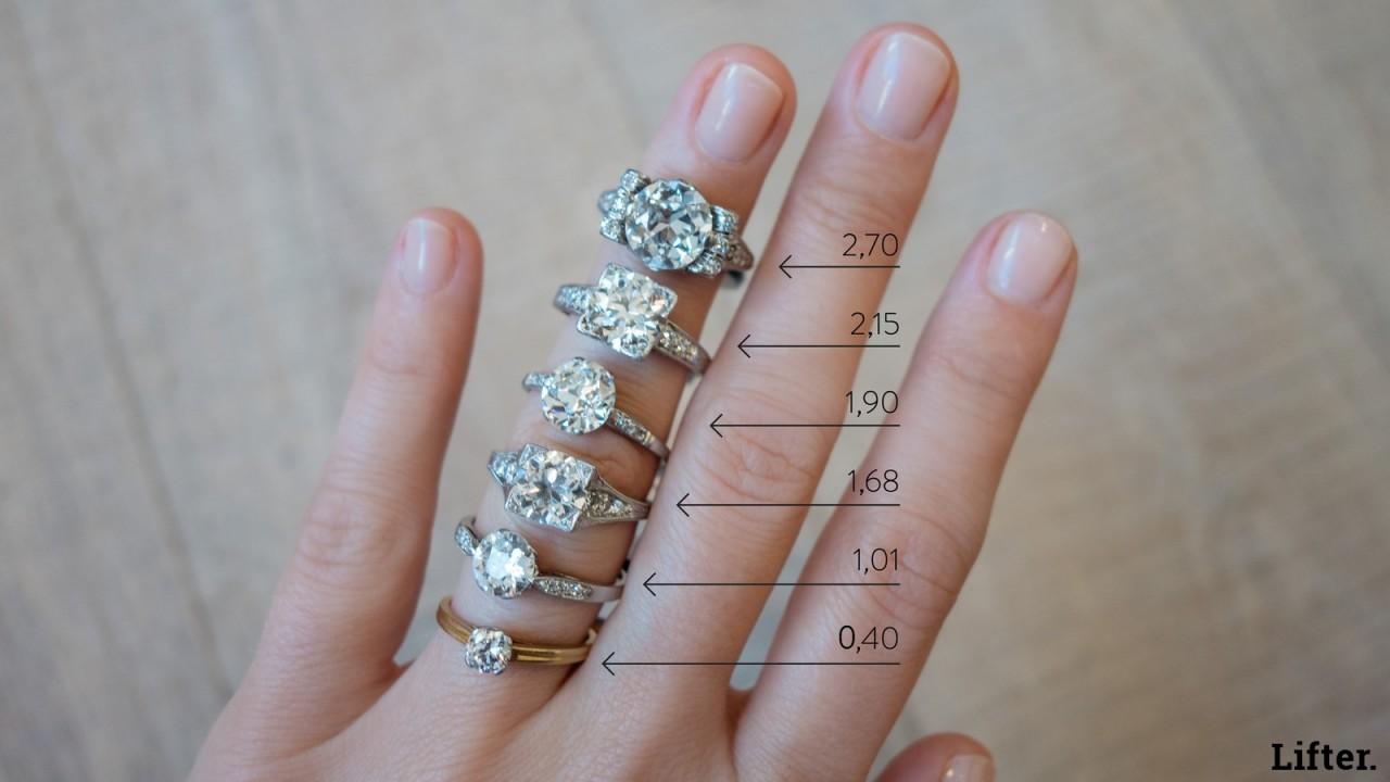 Несколько секретов, которые вы должны знать, если собираетесь покупать кольцо