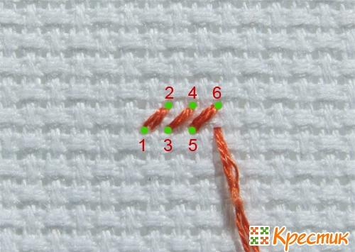 Виды швов: крест, полукрест, дробный крест, бэк в вышивке вышивка,основы,советы