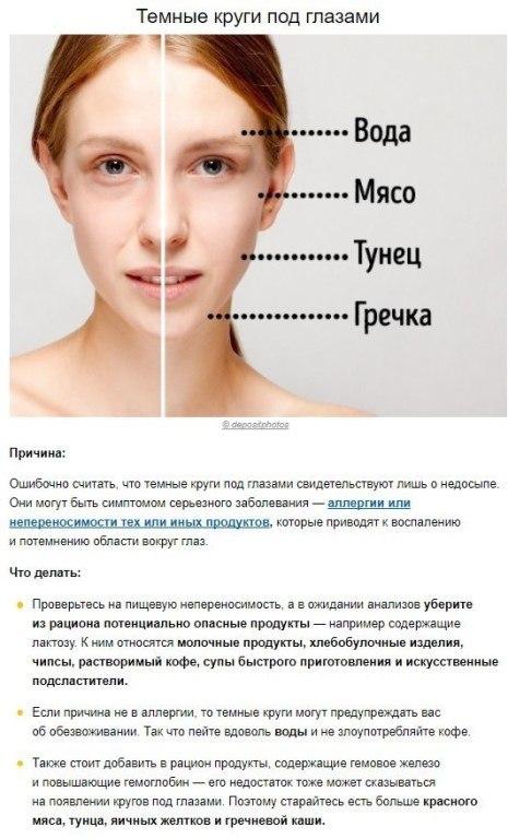 Питание для идеальной кожи