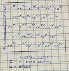 Схема и описание пухового платка