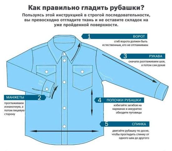 Как правильно гладить рубашки, брюки и платья со складками: полезные лайфхаки
