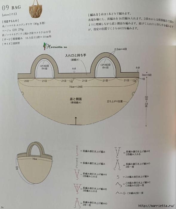 Вязание сумки рельефным узором с листьями (3) (589x700, 179Kb)